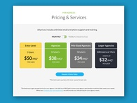 Pricing & Services