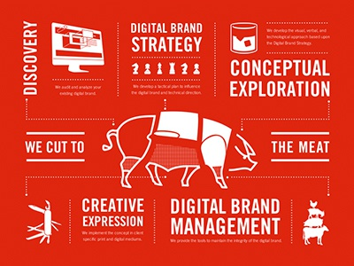 GKW red meat process website split one page single