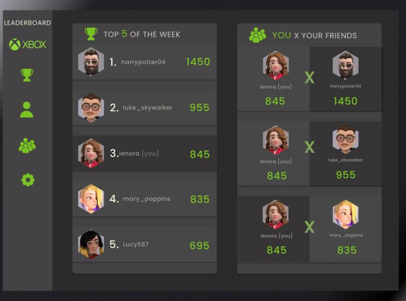 Daily UI #19 xbox one xbox leaderboard user interface ui design dailyuichallenge dailyui