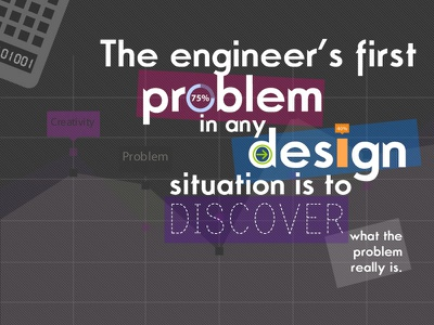 Quote poster design engineer quote