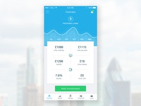 Investment Mobile App
