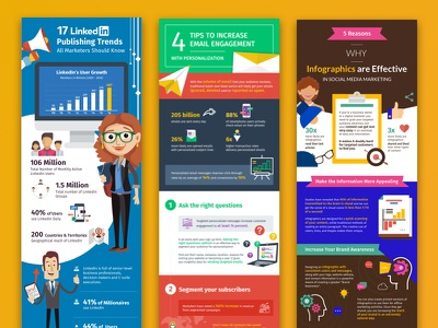 Infographics in Content Marketing brand icon visual graph social media seo data email linkedin content marketing infographic