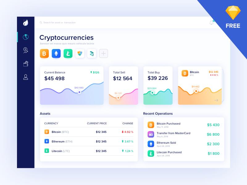 Crypto Dashboard - Free Sketch | Search by Muzli