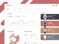 E-Commerce Sales Web Platform