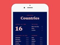 Dailyui066 Statistics