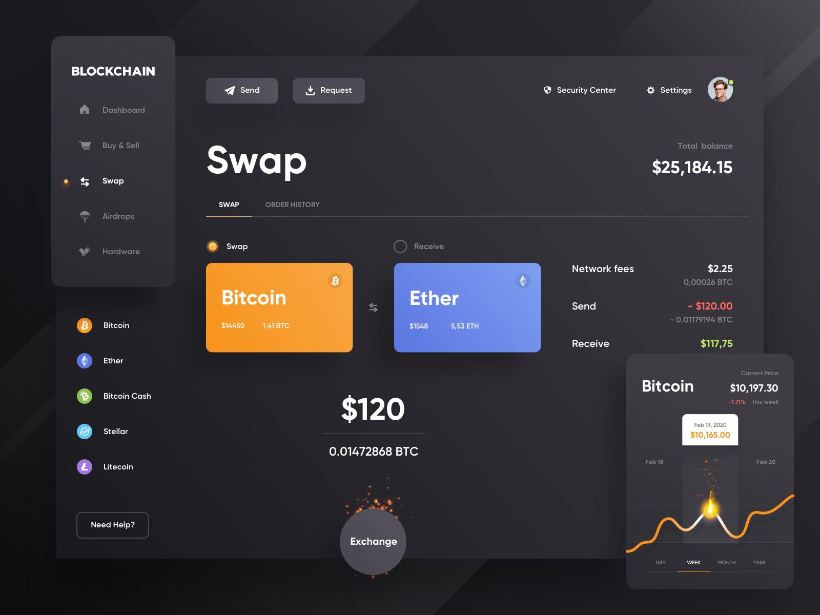 Blockchain — Swap