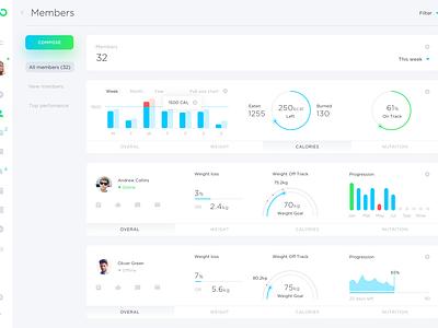 Straboo Dashboard — Members ☀️ Light Mode ☀️ light interface bright statistics charts white minimal clean ux ui dashboard webapp