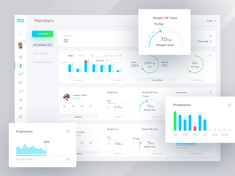 Straboo Dashboard — Members light interface bright statistics charts white minimal clean ux ui dashboard webapp