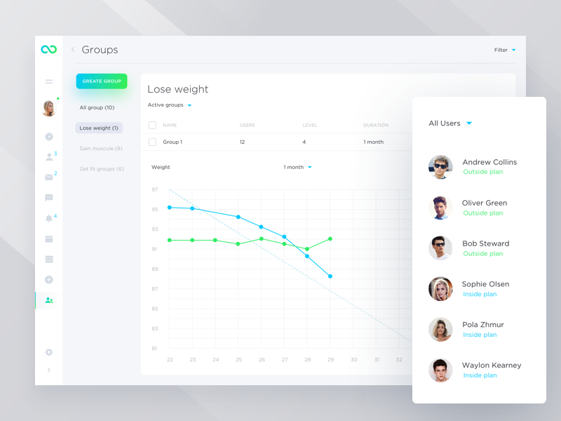 Straboo Dashboard — Groups white webapp ux ui statistics minimal light interface dashboard clean charts bright