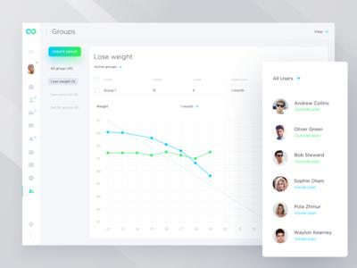 Straboo Dashboard — Groups white webapp ux ui statistics minimal light interface dashboard clean charts bright