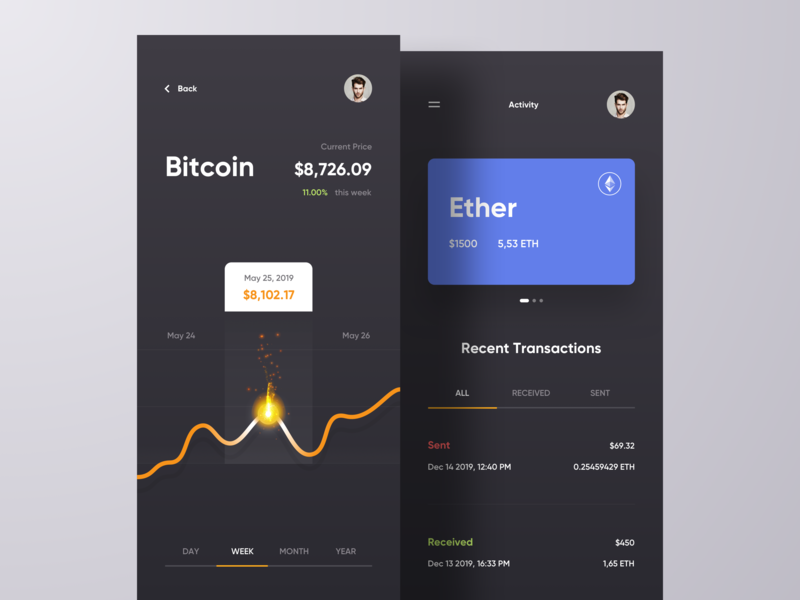 Cryptocurrency Wallet 3d layout interfaces modern ui ux exploration appdesign dark cryptocurrency mobile design cryptocurrency app bitcoin interaction chart transactions wallet app android money statistics