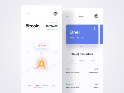 Cryptocurrency Wallet ☀️ Light Mode ☀️ light statistics money android wallet app transactions chart interaction bitcoin cryptocurrency app mobile design cryptocurrency appdesign exploration ux ui modern interfaces layout 3d