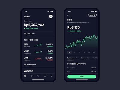 Stock App Exploration finance dark mobile app design mobile app mobile trading invest chart stock app ui