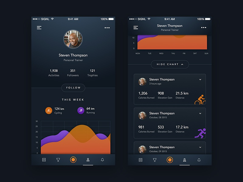 Sport Tracking App Profile By Afrian Hanafi Dribbble