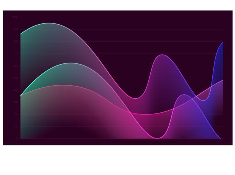 Graphs vector design