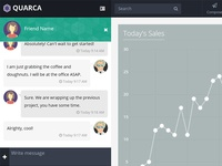 Quarca Chat - Admin Dashboard