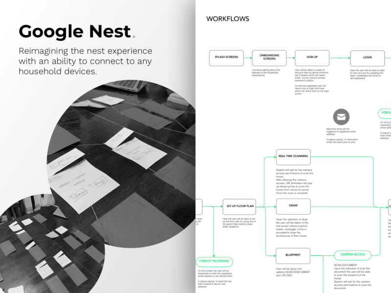 Reimagining Google Nest for Household Devices app design minimal userflow workflows uidesign