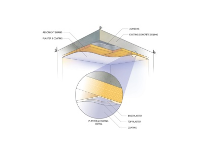 Acoustic Ceiling Solution technical illustration sound insulation cutaway architecture adobe photoshop adobe illustrator