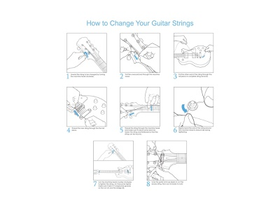 How to Change Your Guitar Strings technical illustration music how-to guitar adobe illustrator