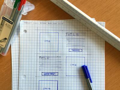 Wireframing Sketch