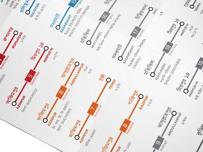 First Bus Map of Dhaka urban launchpad dhaka bus map kickstarter urban transportation urban planning public transit route