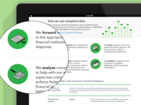 CFPB - How we use complaint data
