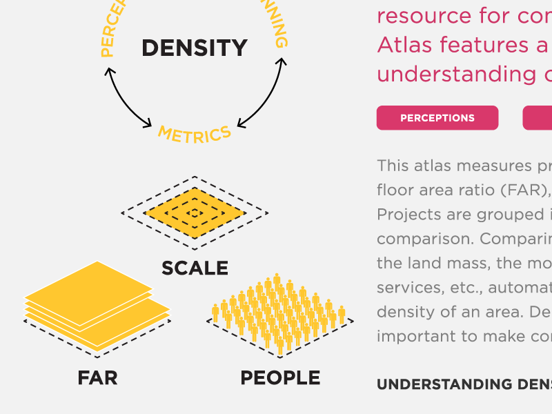 Density Atlas Concepts by Stephen Kennedy on Dribbble