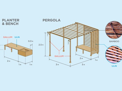 Firm Foundation construction details indonesia urban planning axon construction wood seating public space firm foundation