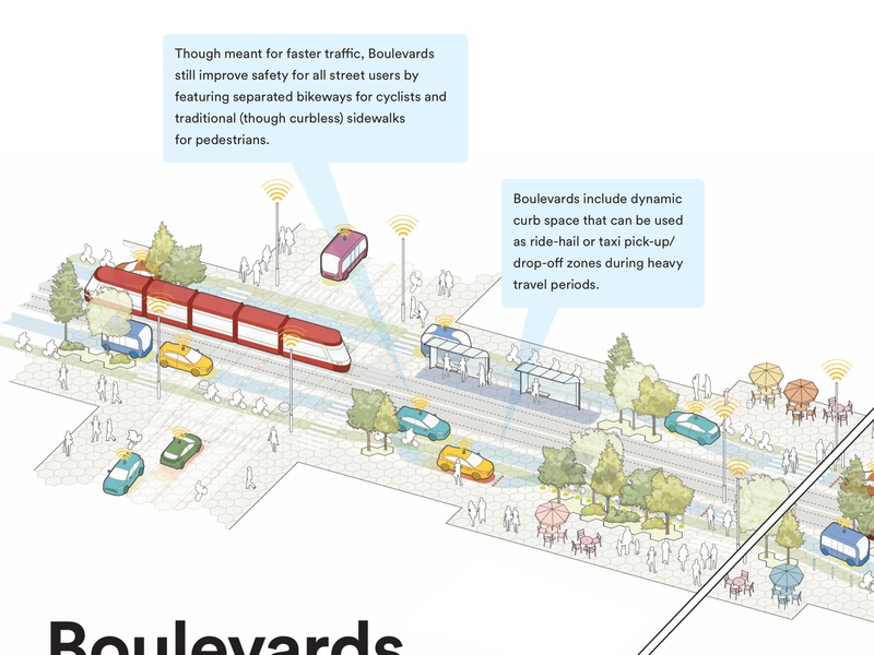 Sidewalk Labs AV Street Design Axonometric View transportation diagram city urban planning illustration axonometric