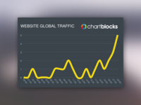 Website Global Traffic