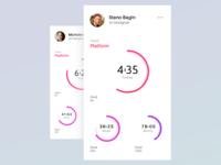 how to track your iphone stano bagin dribbble 6843