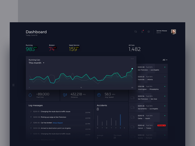 Fleet log dashboard - Early concept ux ui fuel volvo ai cars stats admin autonomous fleet dashboad desktop app