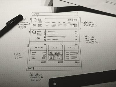 Vhoto Wireframe wireframe wireframing sketch prototyping