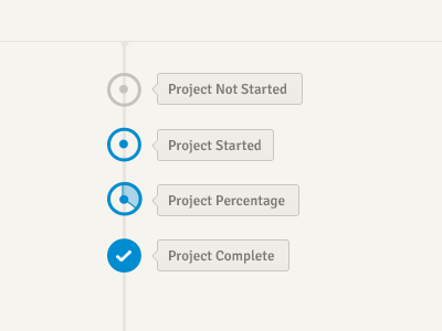 Project Timeline Status Elements status timeline icons charts graph percentage label speech bubble ui ux user interface user experience web app web application