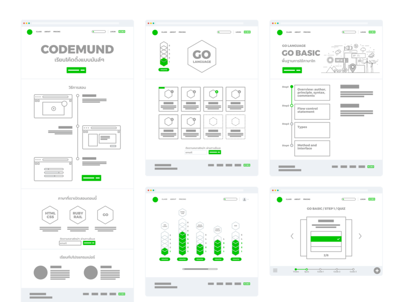 Codemund Wireframe education website learning platform coding sketch wireframe
