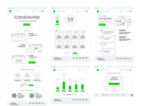 Codemund Wireframe