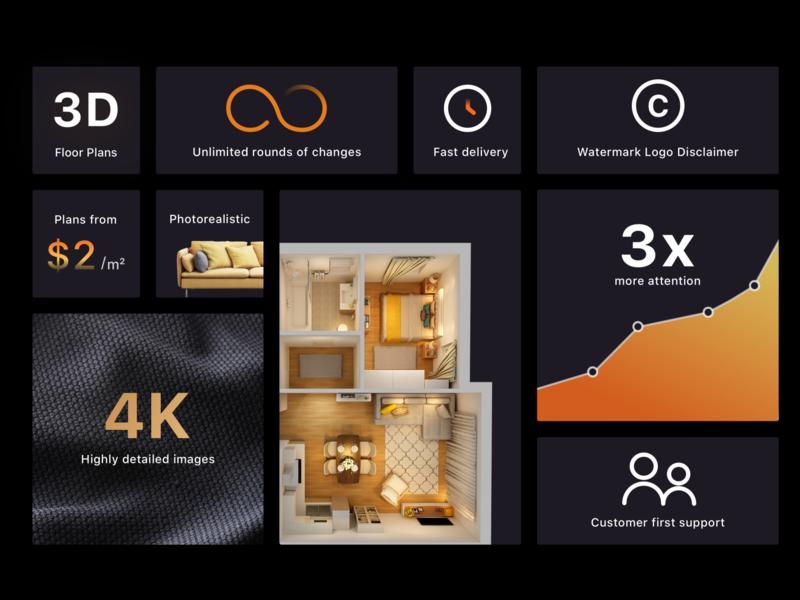 Product Information Page ux icon minimal product interior design floorplan elegant ecommerce card design ui