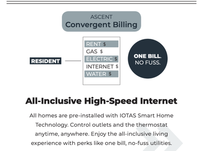 Ascent Brochure Infographic vector property developer property marketing brochure design infographic elements infographics convergent billing billing brochure design infographic design multifamily housing infographic