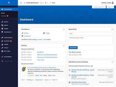 WordPress Admin Theme (Dashboard) dashboard cms blog app typography design editor admin dashboard ux ui admin wordpress