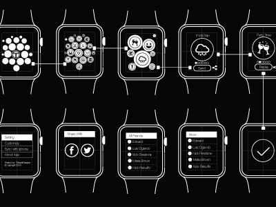 Wireframing Watch App Concept ux ui watch