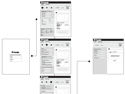 Wireframe new backend interface Bloonder.com