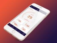 APRI App