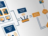 ello Network Infographic