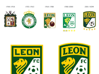 Leon fc explained 2