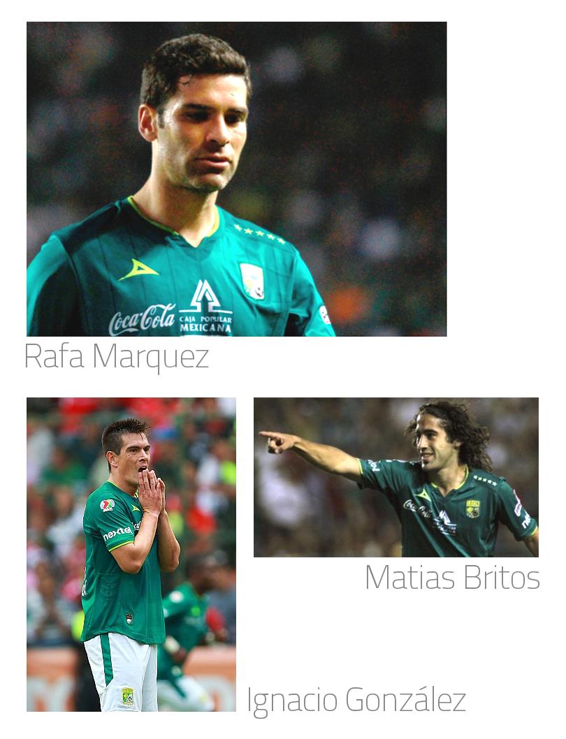 Leon players