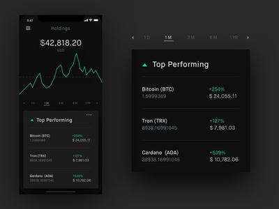 Cryptocurrency App UI Study