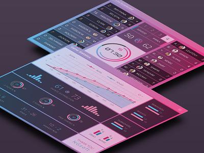Basketball Live Scoreboard & Statistics Dashboard dashboard basketball statistics data visualization flat graph tablet debut