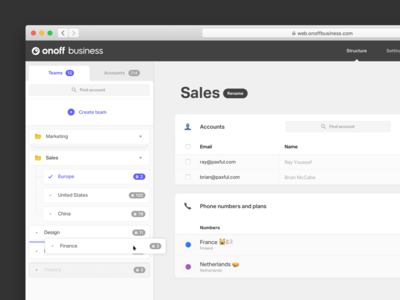 onoff Business - Phone number management interface