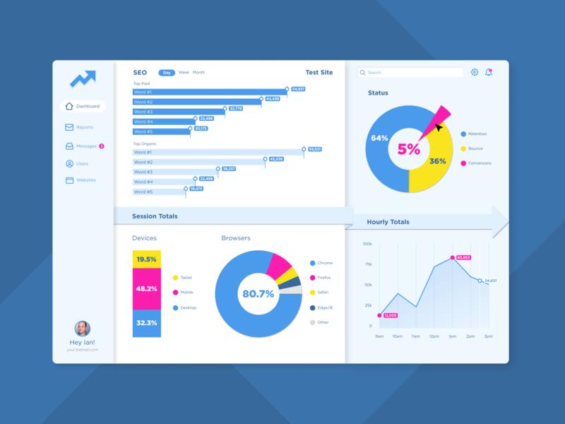 Traffic Dashboard traffic marketing blue layout organic ppc seo dashboard metrics website