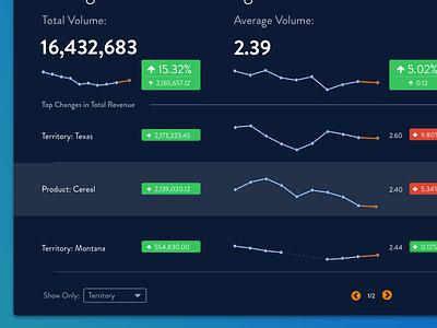 Dashboard graph application app blue dashboard data